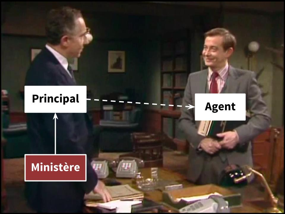 yes-minister-principal-agent